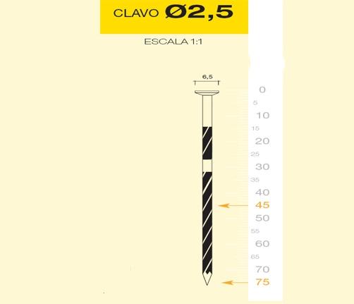 MILLAR CLAVO ROSCADO 2.5x65